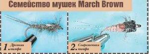 Рыбалка весной на мушки